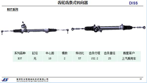 齿轮齿条式转向器B37系列