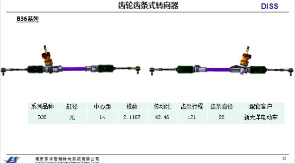齿轮齿条式转向器B36系列