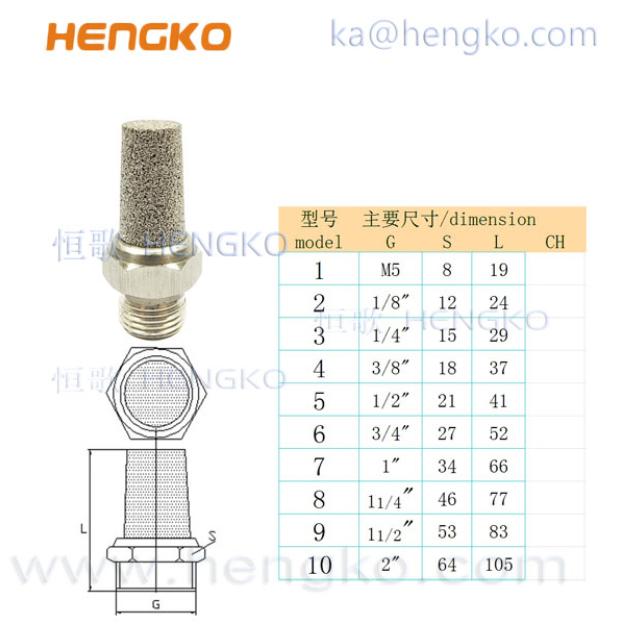 不锈钢消声器锥形HBSL-SSAM型