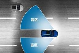 汽车电子 盲区监测系统
